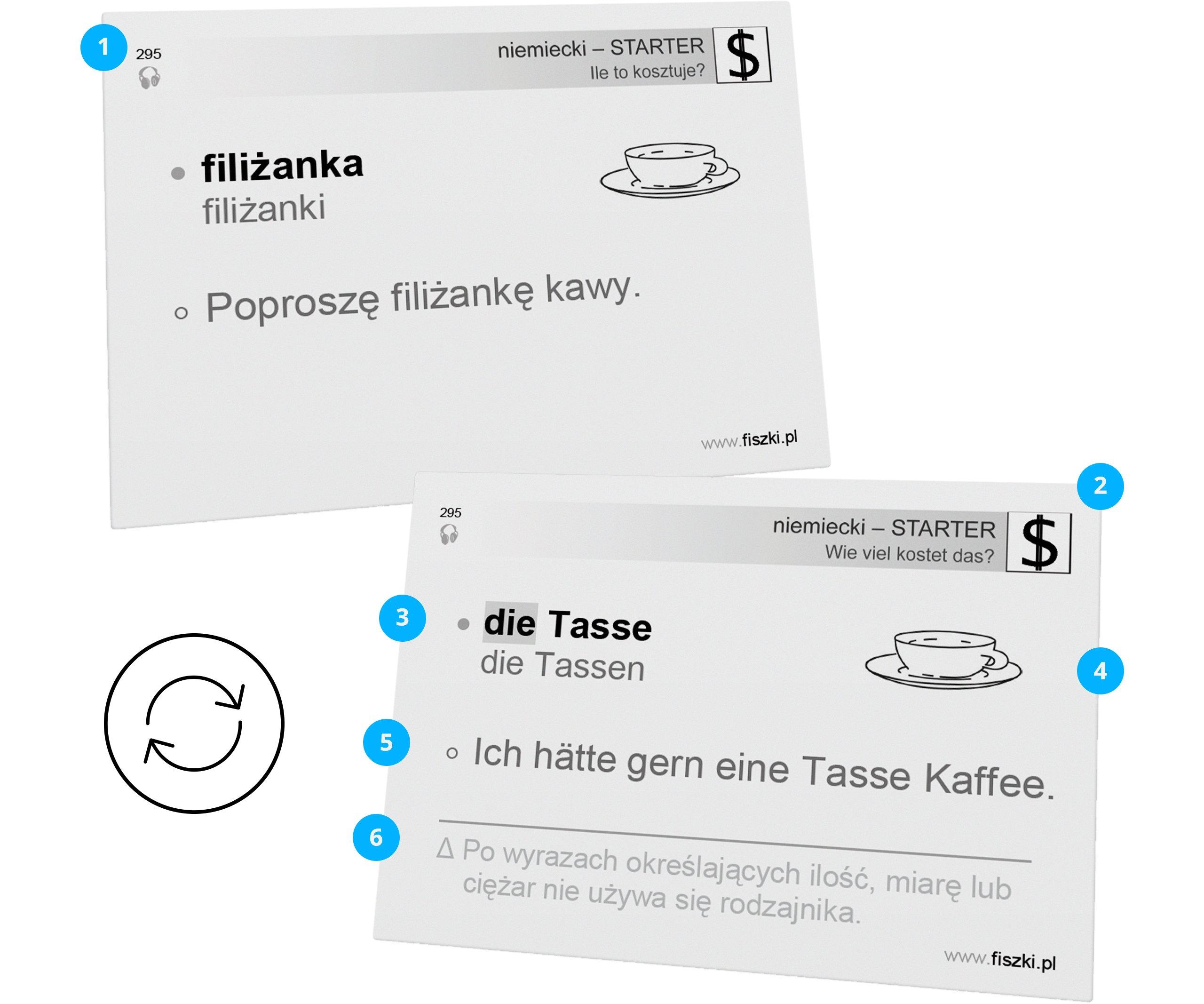 КАРТОЧКИ - немецкий - Начальная (pre-A1)