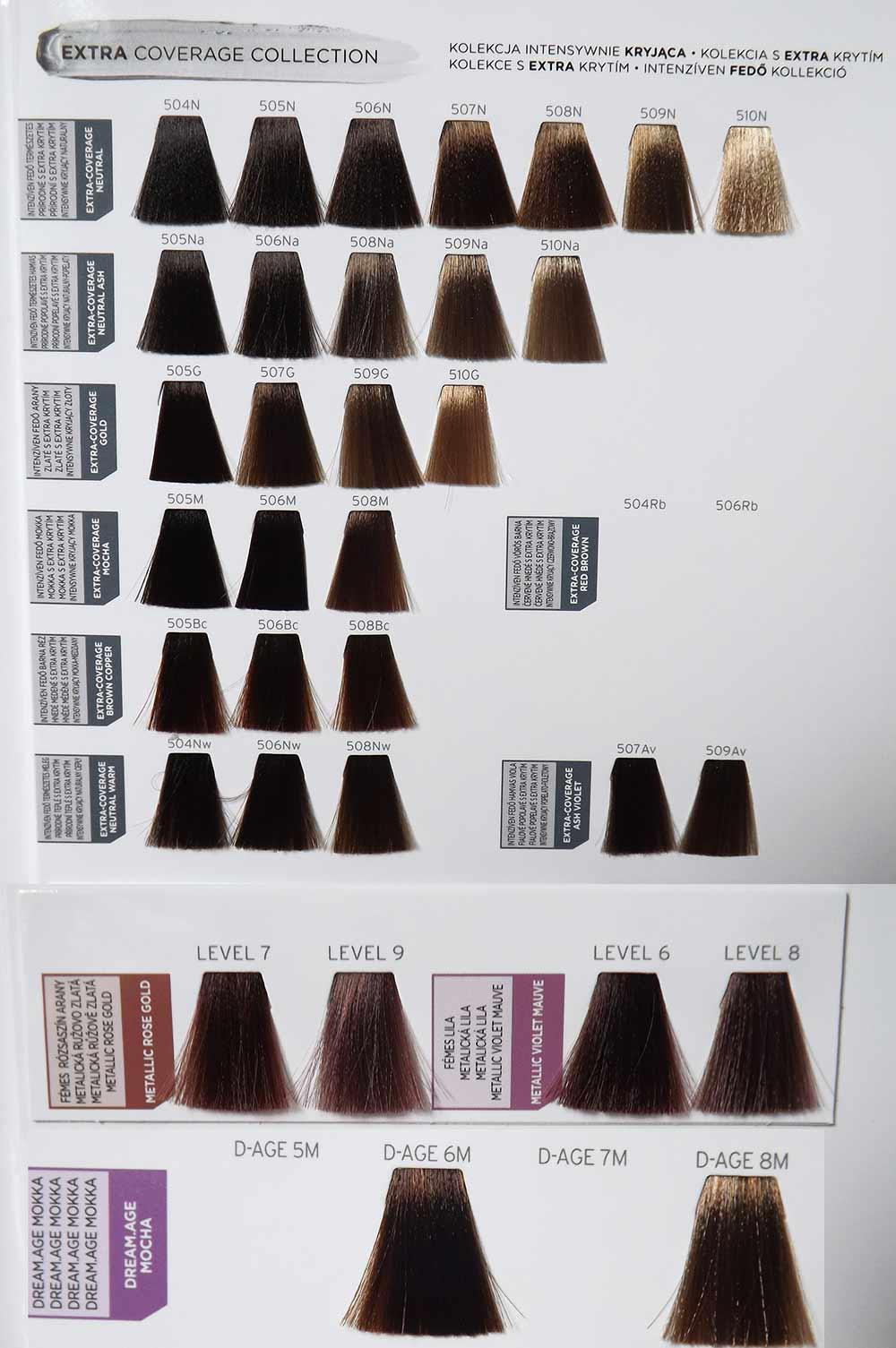 Мужские стрижки фото на короткие волосы полубокс налит