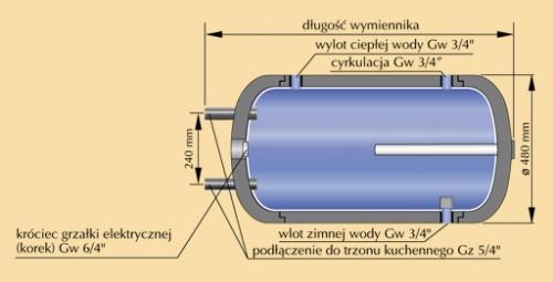Podłączyć zasobnik ciepłej wody do wymiennika ciepła
