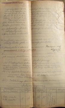 MILITARIA ВЗДУТИЕ СТВОЛА ВИНТОВКИ LIBELLA 1931 доставка товаров из Польши и Allegro на русском