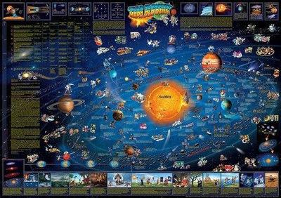 Układ Słoneczny mapa dla dzieci Tuba Plakat w tubi