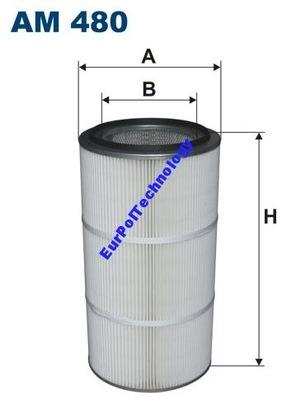 фильтр patronowy порошковый малярный цех цех AM480